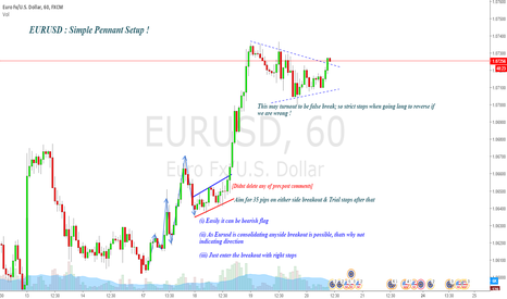 EURUSD: Eurusd : Simple setup to trade Breakout !