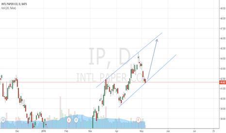 IP: Good probability IP