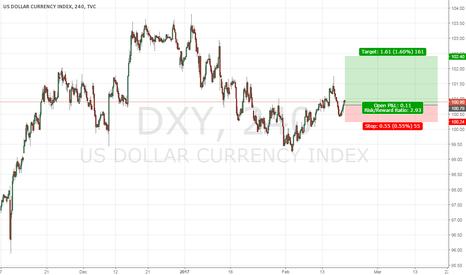 DXY: US Dollar Bullish Run