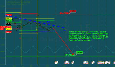 USDJPY: USDJPY next to a bearish momentum: SELL 1 week trade time