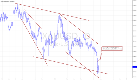 """XAUUSD: """"Gold has bottomed up"""" is tricky"""