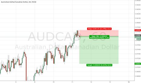AUDCAD: audcad short
