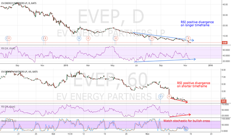 EVEP: This will be a good play when oil finds a bottom