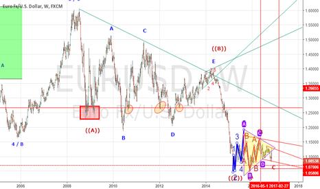 EURUSD: Deceiving Triangles? Let the wave show u.