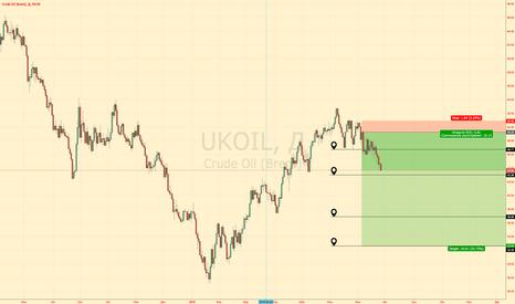 UKOIL: Готовимся фиксировать вторую цель из глобальной позиции.