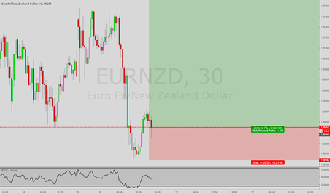 EURNZD: *Trade of the Day* Long EUR/NZD