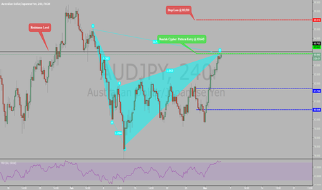 AUDJPY:  14 DAYS LATER BEARISH CYPHER PATTERN ON AUDJPY COMPLETES