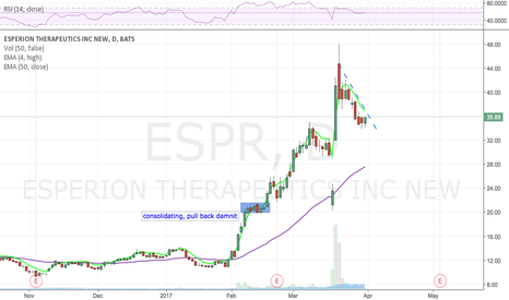 ESPR: Setting up, cheat entry here, over 36 momo should kick