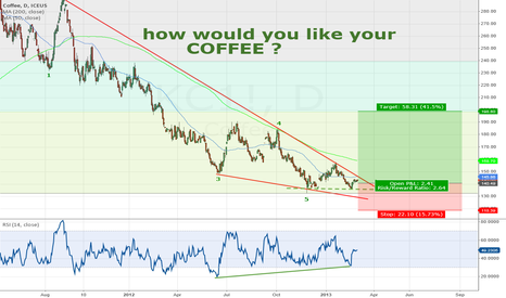 KC1!: COFFEE - how would you like it ?