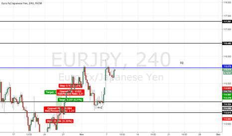 EURJPY: EURJPY ANALYSIS NOVEMBER 8TH, 2016