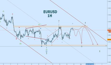 EURUSD: EURUSD UPDATE: Fourth Wave Continues
