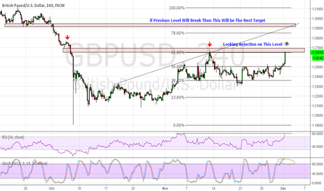 GBPUSD: GBP/USD This Level Could be Possible Reversal, Keep Looking