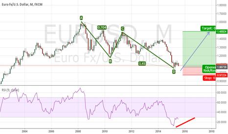EURUSD: eur\usd LONG. M.abcd pattern