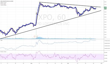 XPO: $XPO buy buy buy