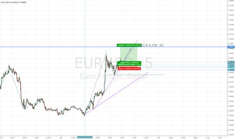 EURUSD: EURUSD UP