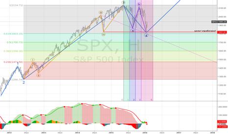 SPX: Не факт, что коррекцию доделали (W)