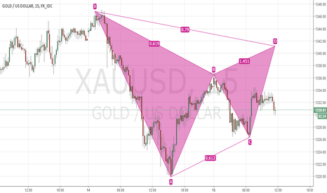 XAUUSD: Bearish Gartley, 15min tf