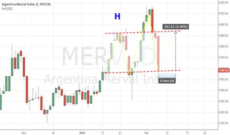 MERV: HCH Merval?