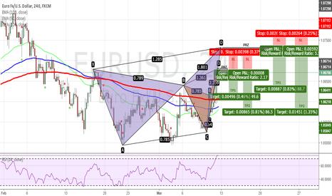 EURUSD: EURUSD - 2 Bearish Butterfly Pattern on H4 Chart