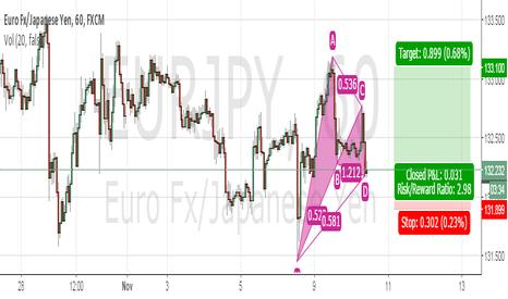 EURJPY: #EUR/JPY LONG