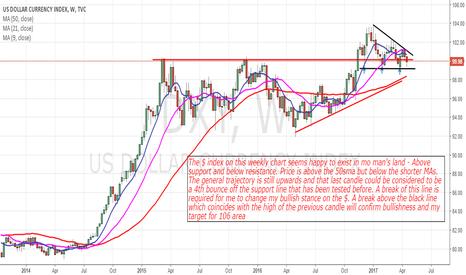 DXY: Dollar Index: Stuck In A Range But Still Bullish...