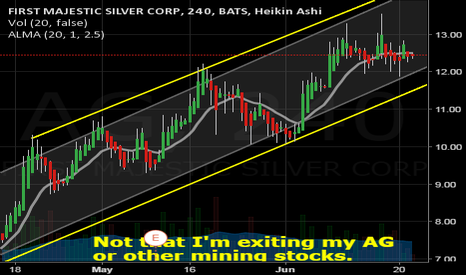 AG: Looking for a Flash Crash in Silver