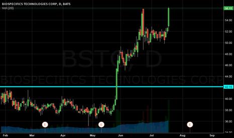 BSTC: bstc