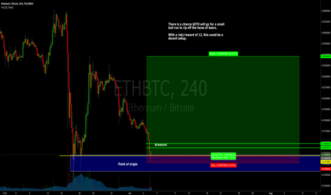 ETHBTC: $ETHBTC Possibly rip off bear faces