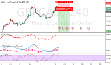 GBPCAD: GBP/CAD : 09/13/2016 - Sell