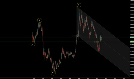 EURGBP: For the ones who can read price levels and triple taps