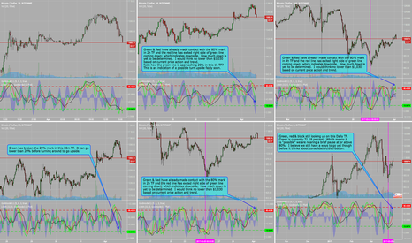 BTCUSD: BTCUSD - Copied & Pasted Below in Comments for Easier Read...