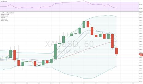 XAUUSD: На фоне данных ВВП Японии золото проходит вверх отметку 1,095