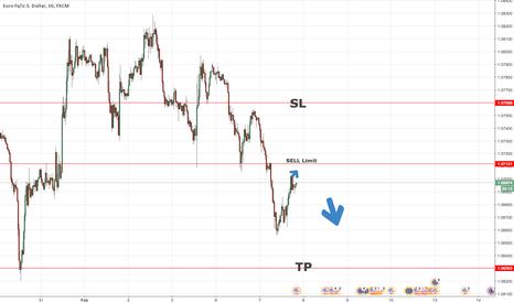 EURUSD: Sell limit on EURUSD