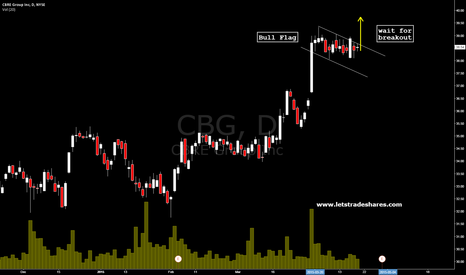 CBG: CBRE Group (CBG) Bull flag