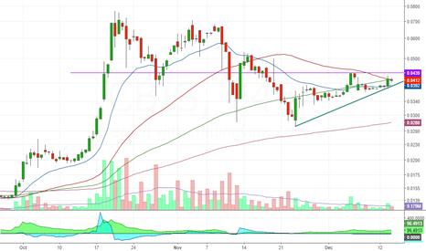 CBIS: MOMENTUM STOCK