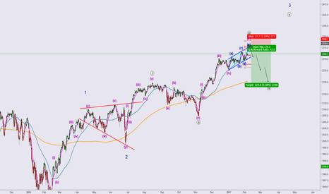 SPX: Short for retracement Wave IV