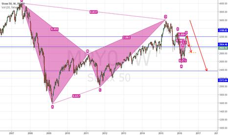 MPY0: STOXX longer term view: Bearish BAT might hit 2400