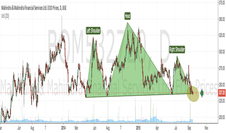 BOM532720: M&M Finance