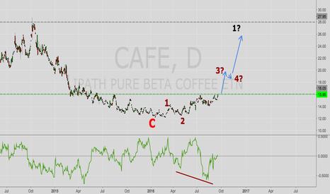 CAFE: CAFE