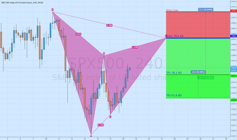 SPX500: Short S&P500 Bearish Gartley 4h