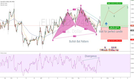 EURUSD: EURUSD 4Hr Bullish pattern,Upper Trend + Divergence
