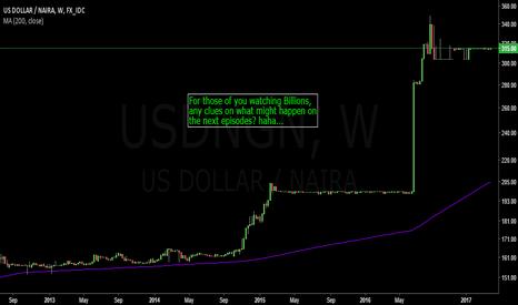 USDNGN: Bobby Axelrod's (Axe Capital) Naira Trade