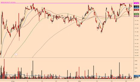 XXIA: Force breakout pattern