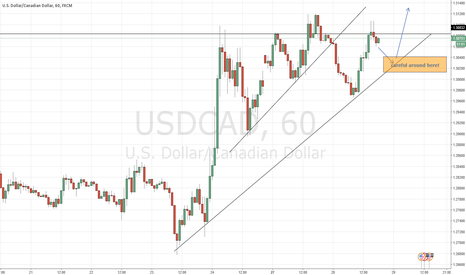 USDCAD: USDCAD-careful with the short one