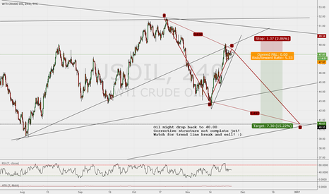 USOIL: Oil could drop some!