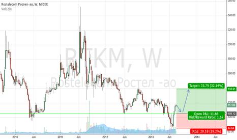 RTKM: Rostelecom. Buy