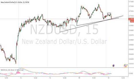 NZDUSD: We have a trade in affect