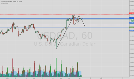 USDCAD: Downside for UCAD