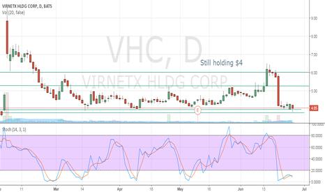 VHC: Holding $4