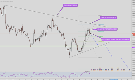 EURGBP: EURGBP don't miss it ;)